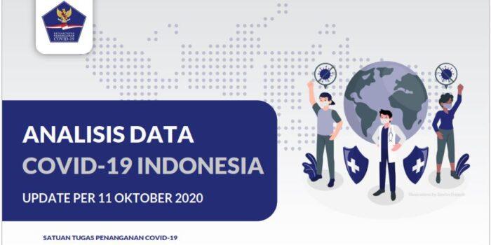 Analisis Data COVID-19 Indonesia (Update Per 11 Oktober 2020) – Berita Terkini