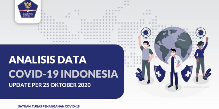 Analisis Data COVID-19 Indonesia (Update Per 25 Oktober 2020) – Berita Terkini