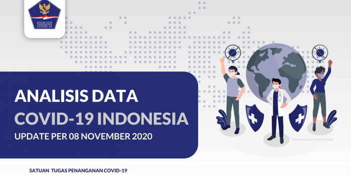 Analisis Data COVID-19 Indonesia (Update Per 08 November 2020) – Berita Terkini