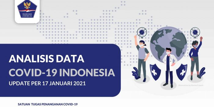 Analisis Data COVID-19 Indonesia (Update Per 17 Januari 2021) – Berita Terkini